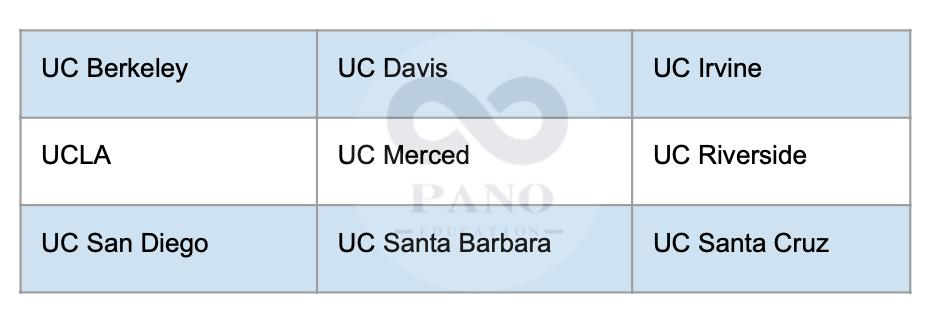 UC Colleges