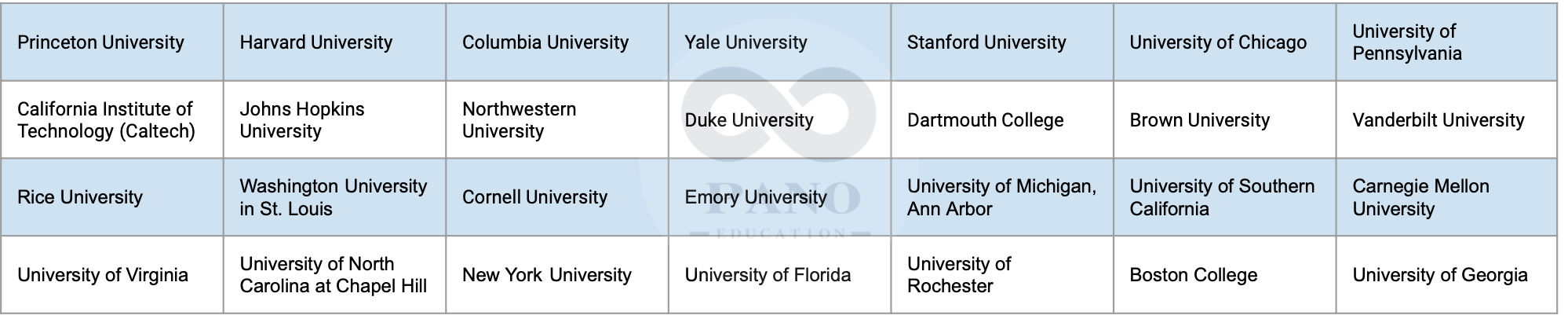 Common App Colleges
